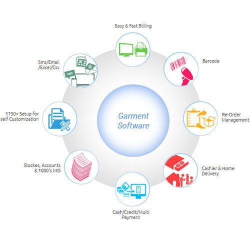 Garment billing Software